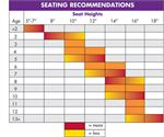 Jonti-Craft Seating Recommendations